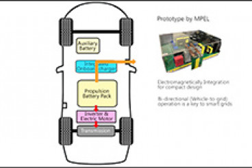 UMD Researchers Reinvent Charging Interface for Electric Cars