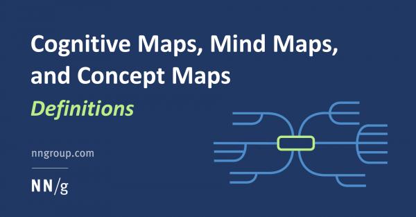Cartes Cognitives, Mind Maps, Cartes Conceptuelles quels usages dans queles situations
